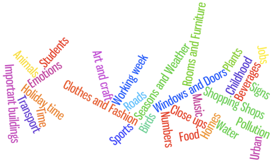 eltpics topics wordle