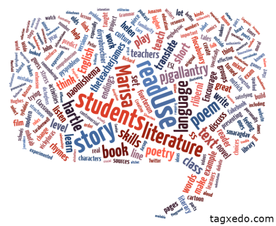 Literature eltchat word cloud