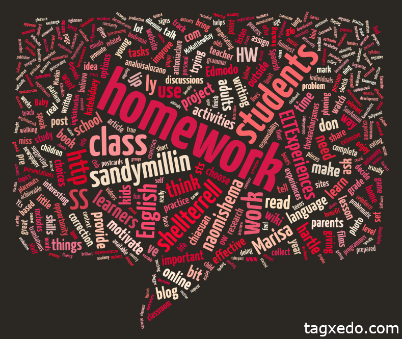 homework wordcloud