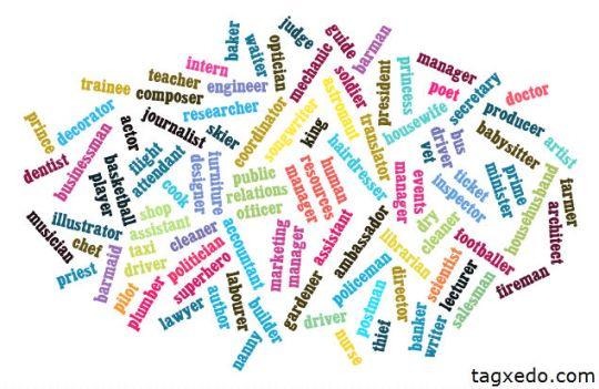 Jobs wordcloud