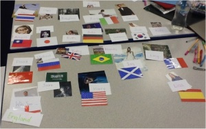 Pictures, names and flags