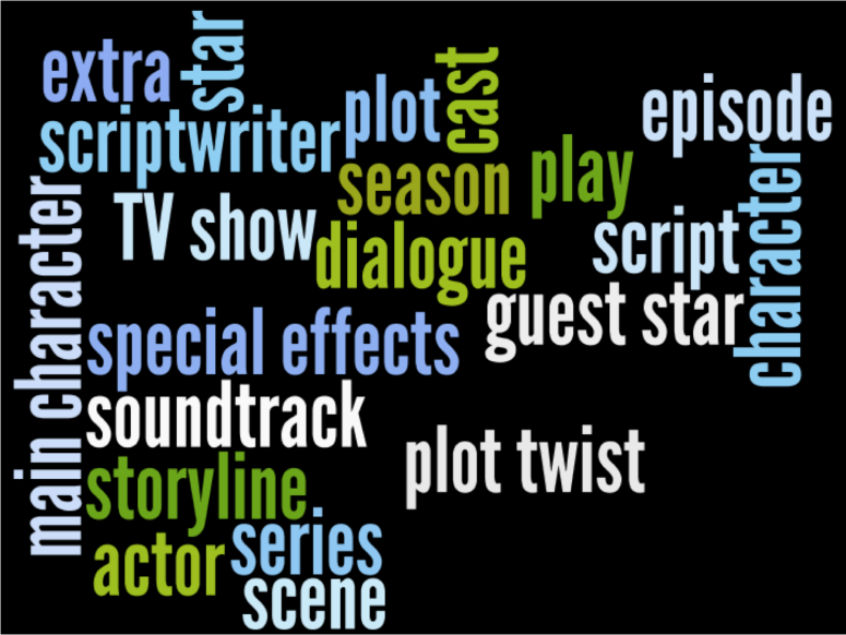 Image result for tv shows text