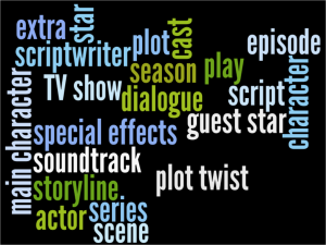 TV shows word cloud