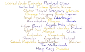 Nationalities I taught at IH Newcastle
