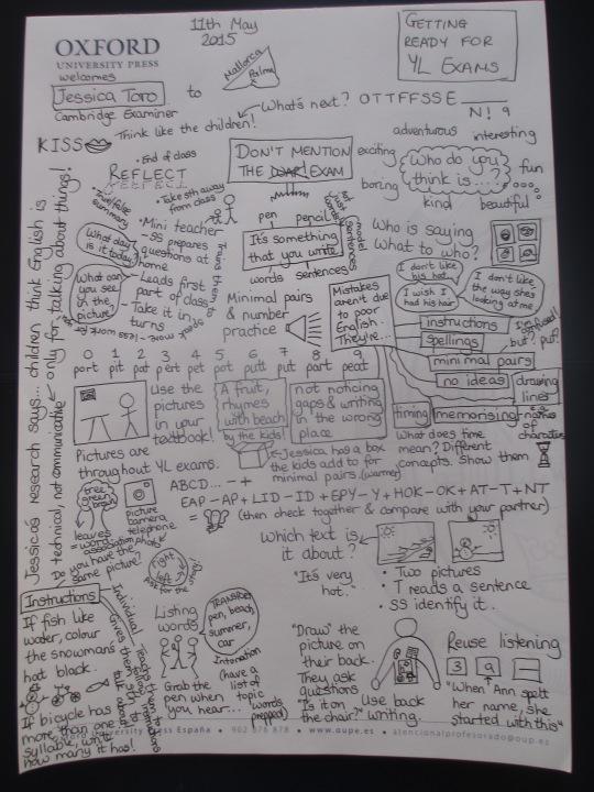 Sketchnotes from Jessica Toro's talk