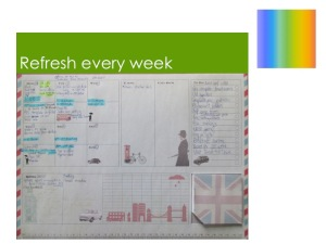 Photo of weekly planner