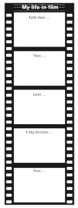 A film strip with five boxes: Early days, then, later, a big decision, now