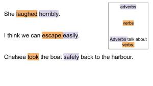 (Adverbs are purple, verbs are orange) She laughed horribly.   I think we can escape easily.   Chelsea took the boat safely back to the harbour. (in a box:) adverbs   verbs   Adverbs talk about verbs.