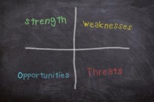 Blackboard reading strength, weaknesses, opportunities, threats