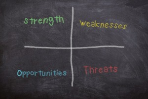 Blackboard reading strength, weaknesses, opportunities, threats