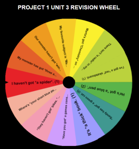 Wheel Decide spinning wheel with 12 sentences on it